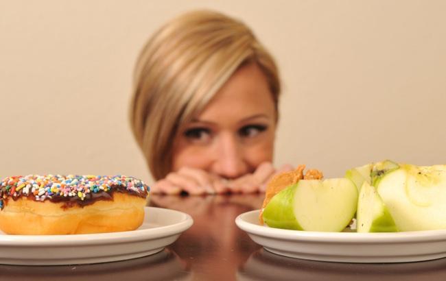 Выбор самой лучшей диеты для похудения