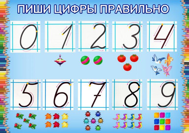 Учимся писать Цифры. От 1 до 9.