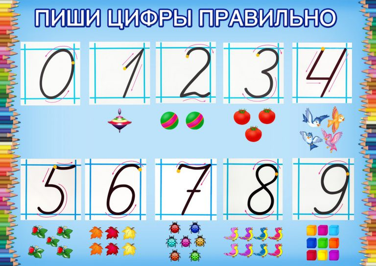 Учимся писать цифры от 1 до 9.